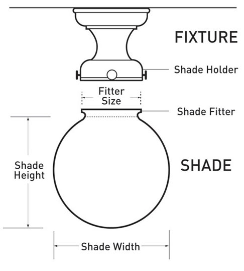 How to measure a glass shade with a neck for a fitter with thumb how to measure a glass shade with a neck for a fitter with thumb screws aloadofball Image collections