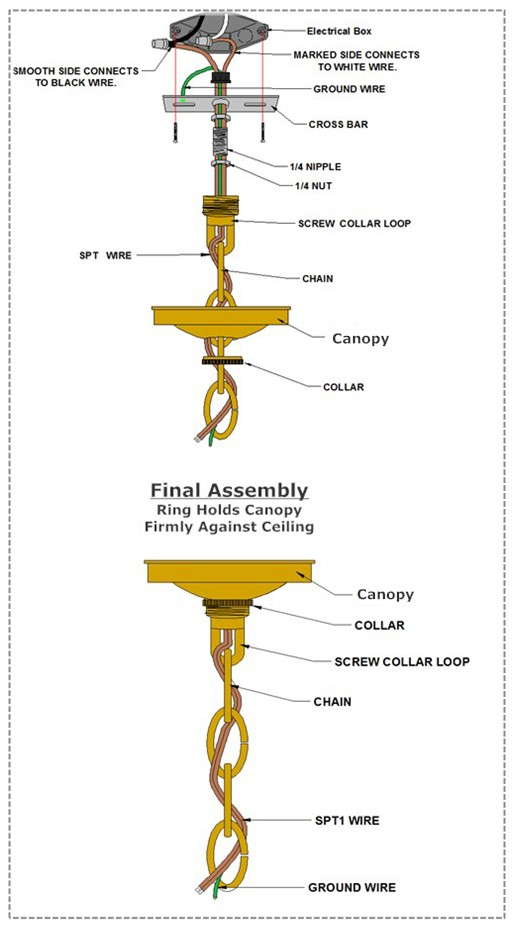 How to Hang a Chain Hanging Fixture Canopy – Grand Brass Lamp Parts ...